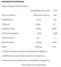 tabela-vitapower-bacon